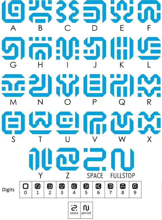 Alphabet Sheikah utilisé dans le jeu The Legend of Zelda Breath of the Wild