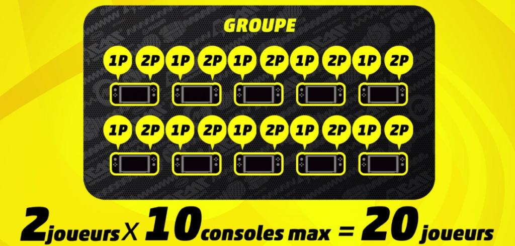 Arms : jeu multi jusqu'à 20 joueurs