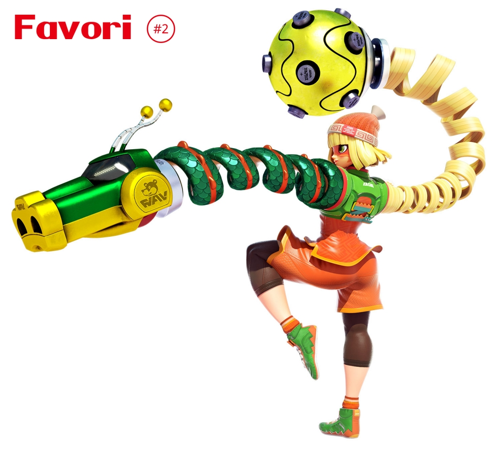 Statistiques Global Test Punch d'Arms : Min Min personnage favori #2