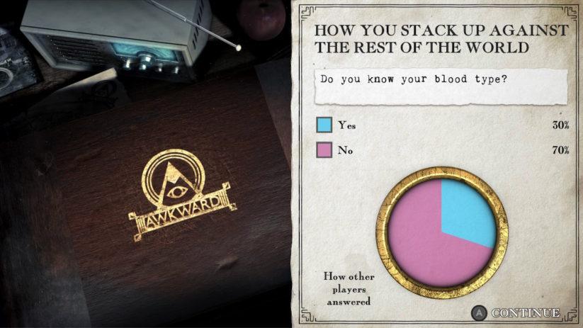 Awkward vous réserve bien des questions aussi étranges que le jeu lui-même