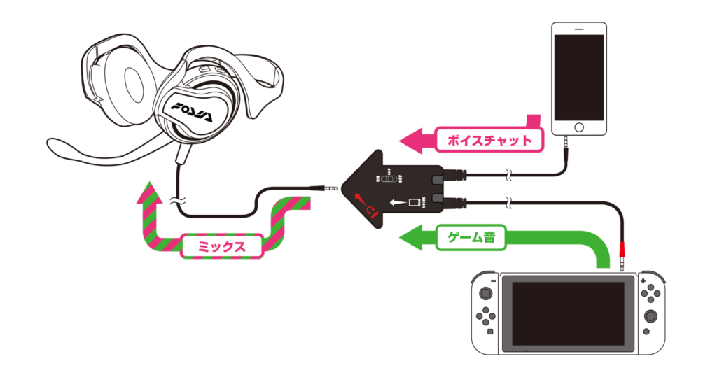Splatoon 2 : casque Focus d'Hori