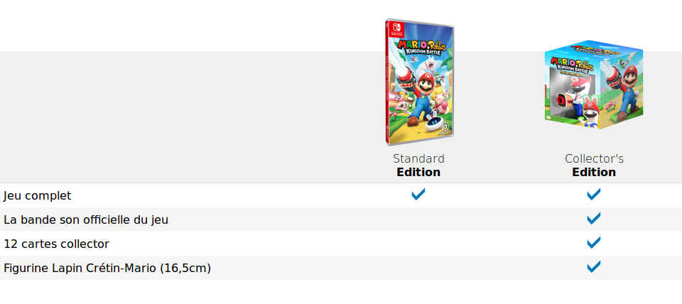 Comparaison édition standard et collector Mario + The Lapins Crétins Kingdom Battle