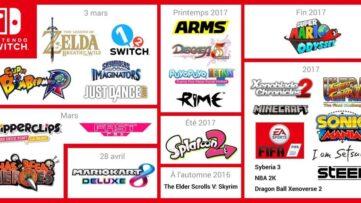 Tous les jeux disponibles en mars