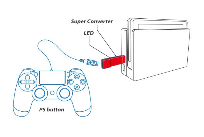 Adaptateur PS vers Switch : détail