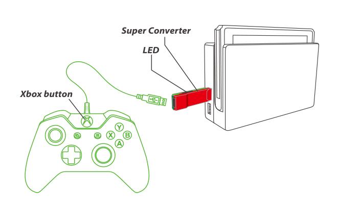 Adaptateur xBox vers Switch : détail