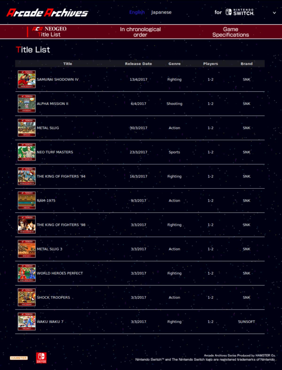 Les 11 jeux Neo-Geo disponibles sur Nintendo Switch au 13 avril