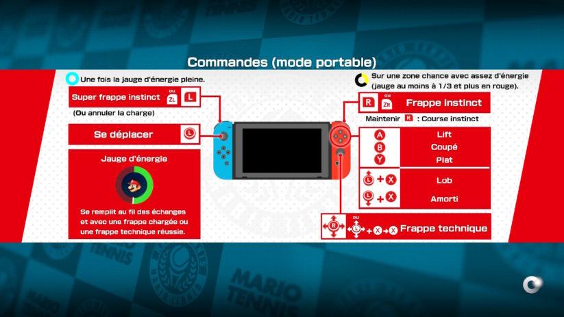 Mario Tennis Aces : il vous faut bien maîtriser les techniques du jeu pour résister à vos adversaires