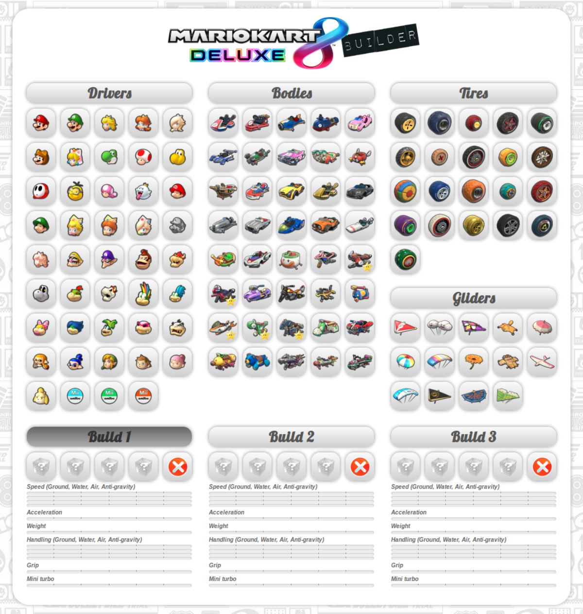 Statistiques personnages, karts, roues et ailes dans Mario Kart 8 Deluxe
