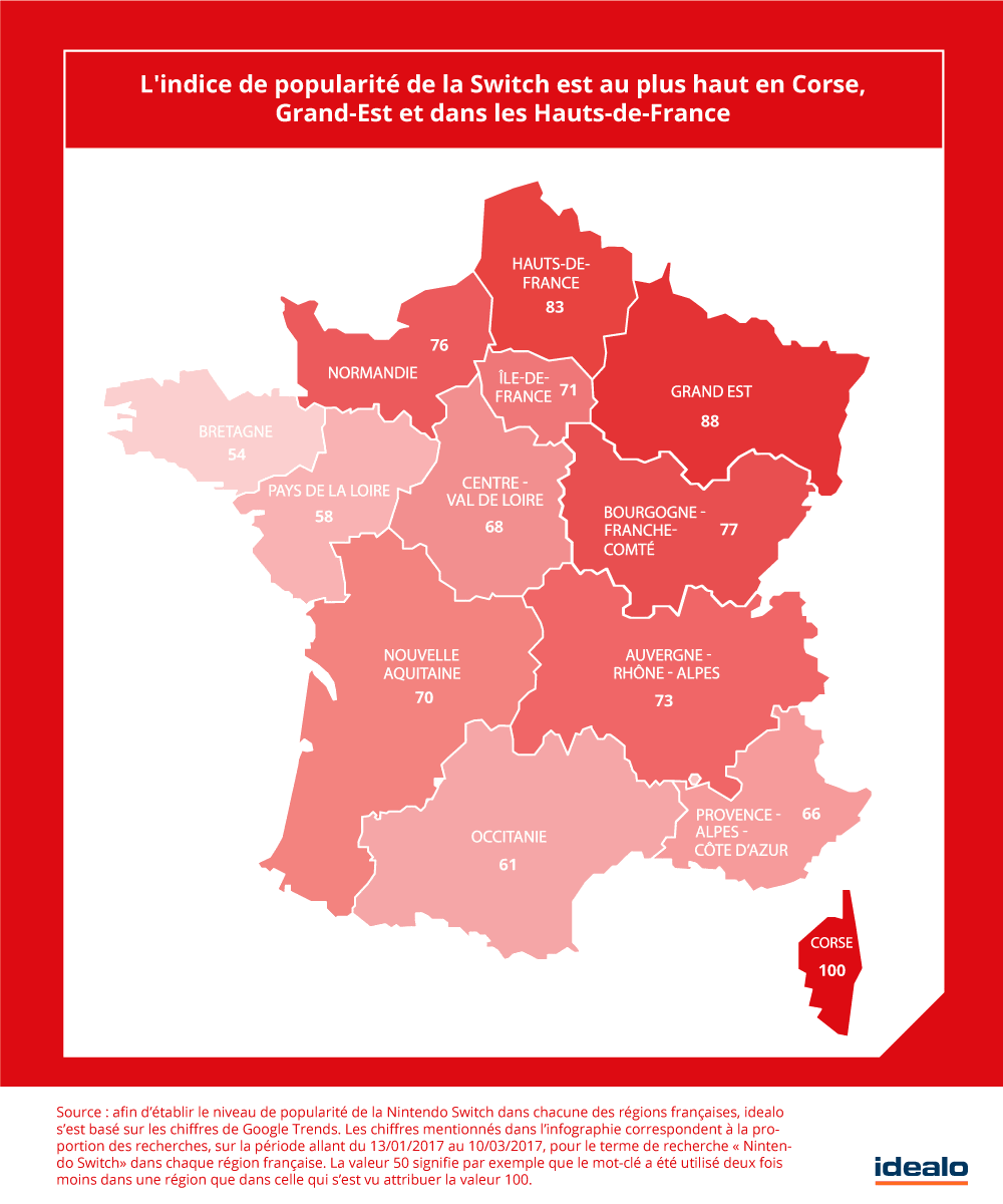 Nintendo Switch : popularité par région