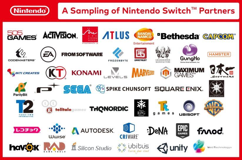 Liste des studios partenaires de Nintendo pour la Switch