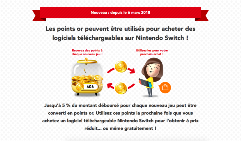 Utilisation des points or My Nintendo sur l'eShop de la Nintendo Switch