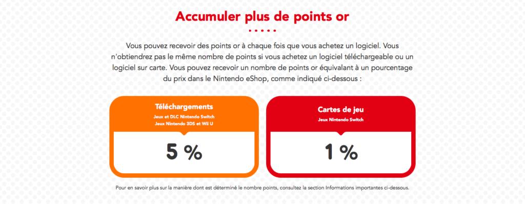 Utilisation des points or My Nintendo sur l'eShop de la Nintendo Switch : pourcentages