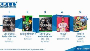 Top 5 des ventes : semaine 44